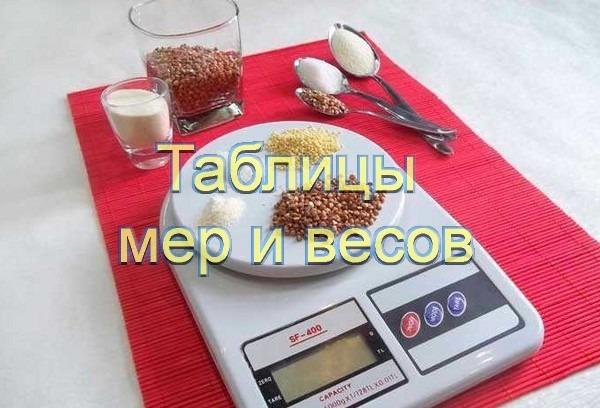Таблицы измерения веса