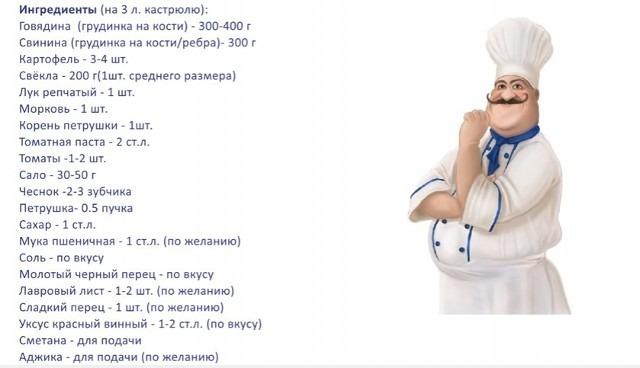 Украинский борщ
